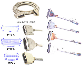 IEEE 1284 Hi-Speed Patallel Cables : 1.8 M. DB25 M/CEN 36 M A/B